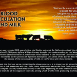 Picture Perfect : Quran & Modern Science – Blood Circulation & Milk