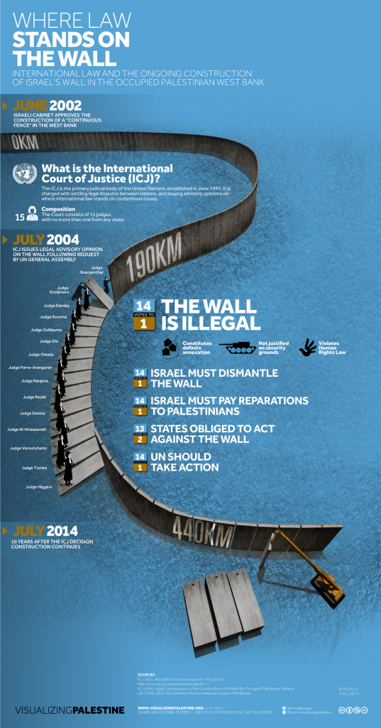 11 - The Wall
